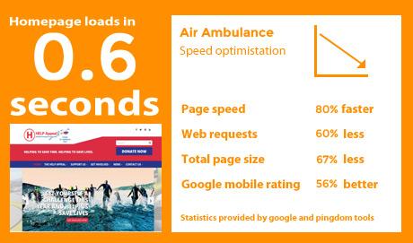 air-ambulance-stats